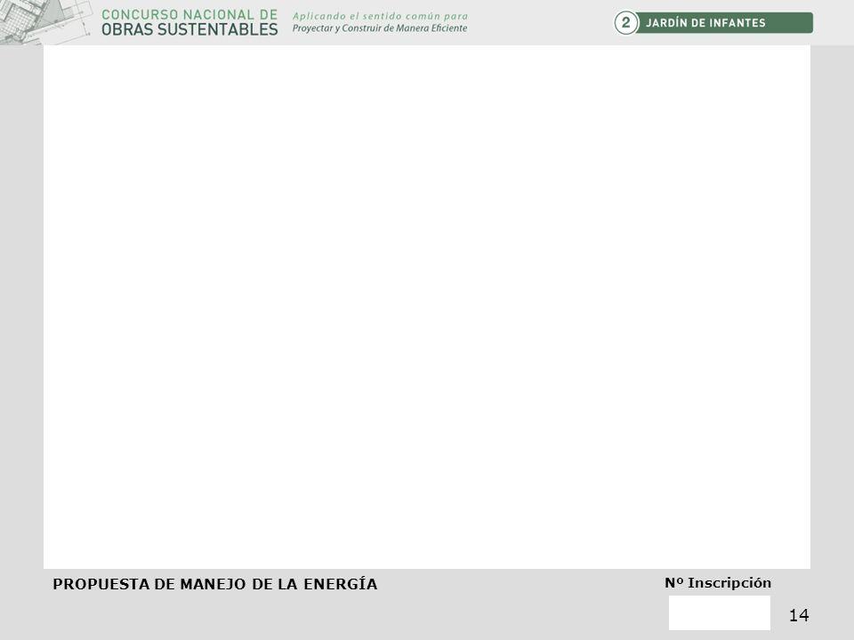 Nº Inscripción 14 PROPUESTA DE MANEJO DE LA ENERGÍA