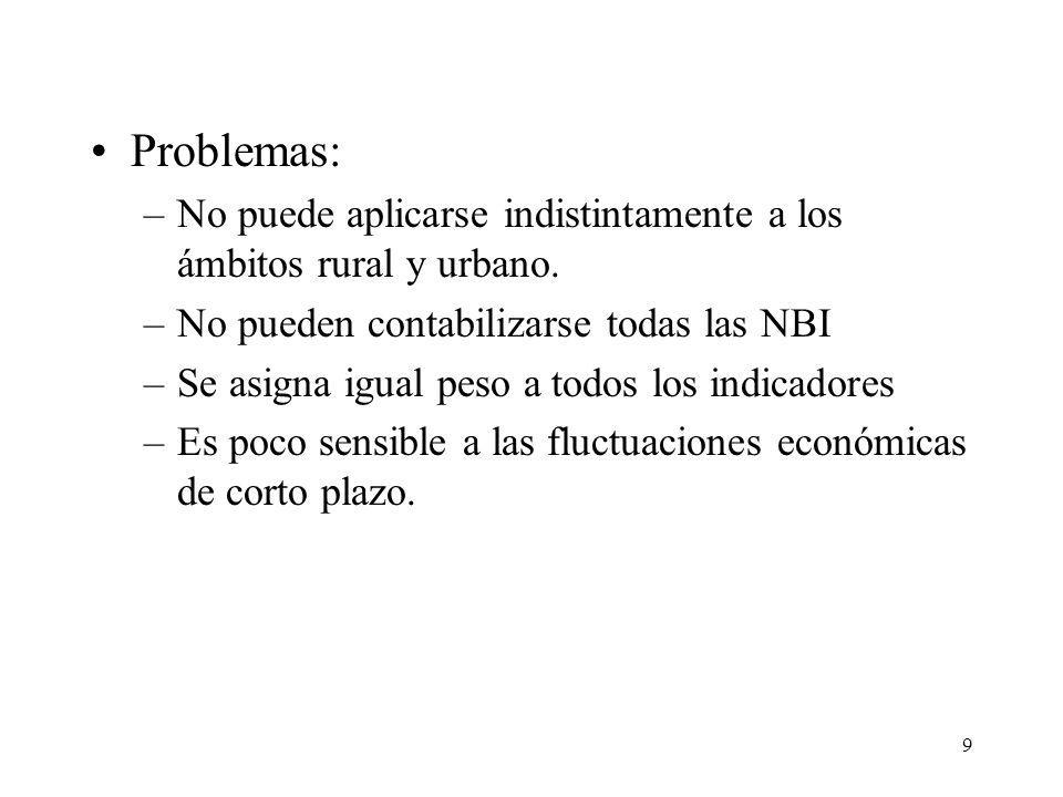 9 Problemas: –No puede aplicarse indistintamente a los ámbitos rural y urbano. –No pueden contabilizarse todas las NBI –Se asigna igual peso a todos l