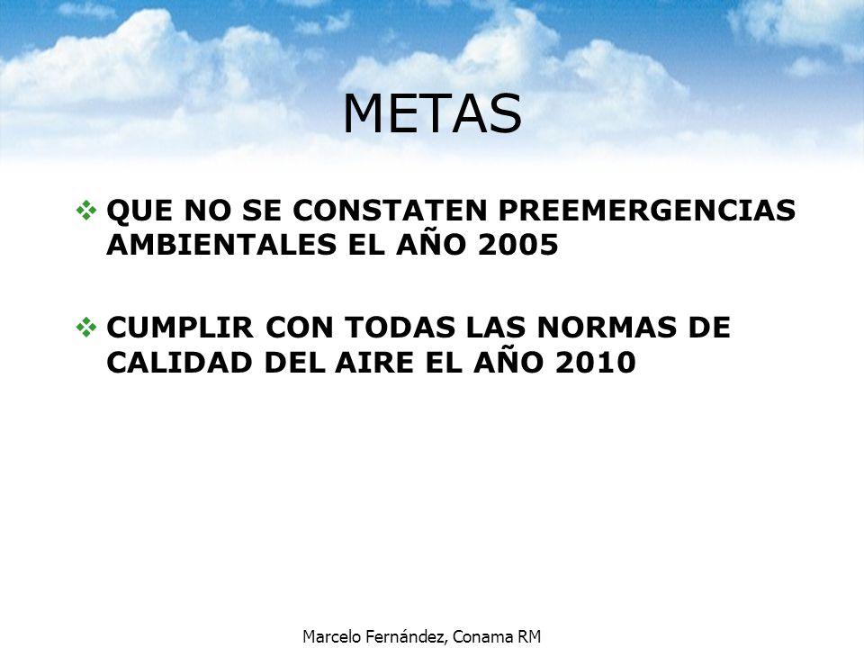 Marcelo Fernández, Conama RM METAS vQUE NO SE CONSTATEN PREEMERGENCIAS AMBIENTALES EL AÑO 2005 vCUMPLIR CON TODAS LAS NORMAS DE CALIDAD DEL AIRE EL AÑ