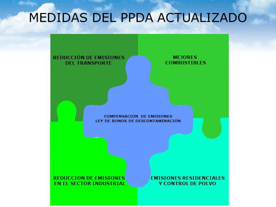 Marcelo Fernández, Conama RM MEDIDAS DEL PPDA ACTUALIZADO REDUCCIÓN DE EMISIONES DEL TRANSPORTE MEJORES COMBUSTIBLES REDUCCION DE EMISIONES EN EL SECT