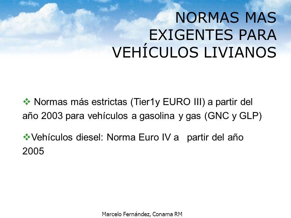 Marcelo Fernández, Conama RM v Normas más estrictas (Tier1y EURO III) a partir del año 2003 para vehículos a gasolina y gas (GNC y GLP) vVehículos die