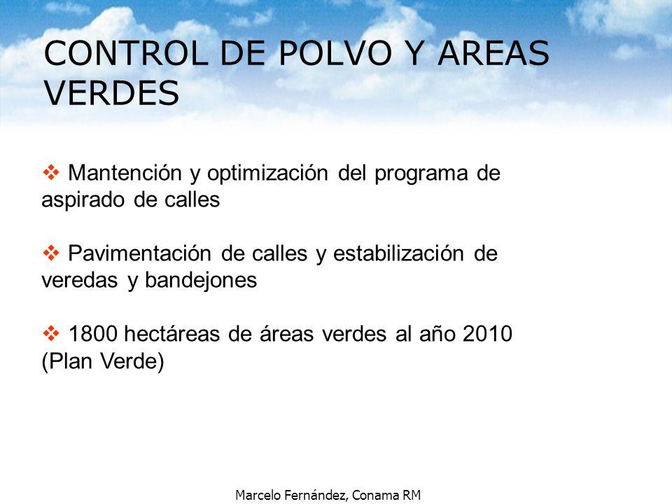 Marcelo Fernández, Conama RM v Mantención y optimización del programa de aspirado de calles v Pavimentación de calles y estabilización de veredas y ba