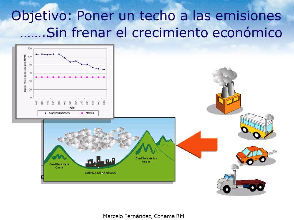 Marcelo Fernández, Conama RM Objetivo: Poner un techo a las emisiones …….Sin frenar el crecimiento económico