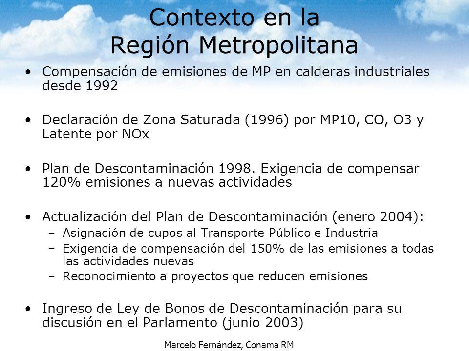 Marcelo Fernández, Conama RM Contexto en la Región Metropolitana Compensación de emisiones de MP en calderas industriales desde 1992 Declaración de Zo