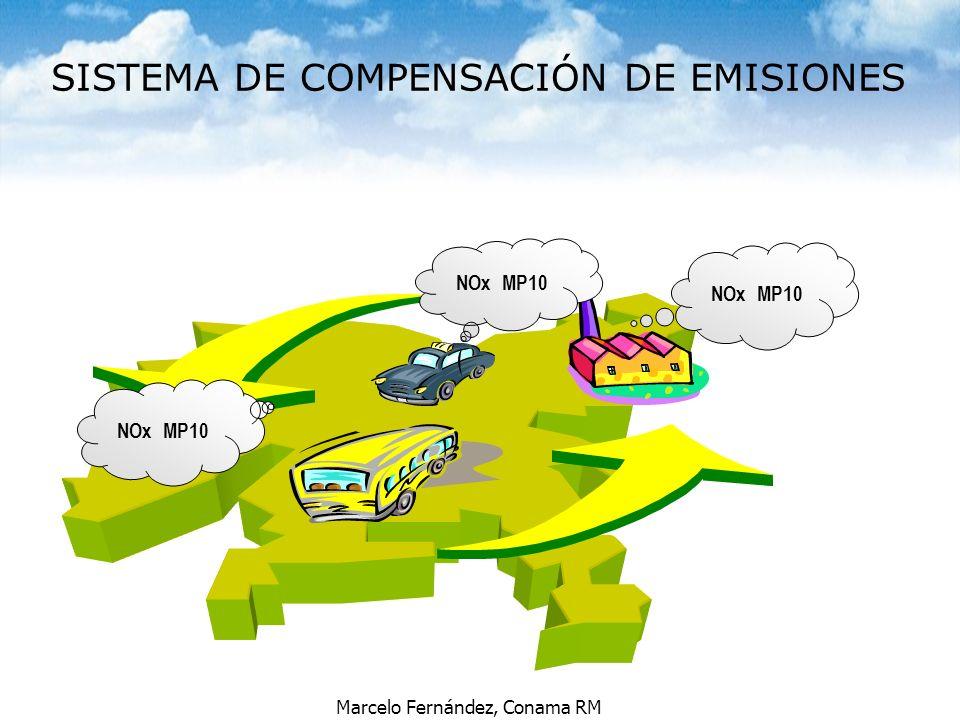 Marcelo Fernández, Conama RM SISTEMA DE COMPENSACIÓN DE EMISIONES NOx MP10