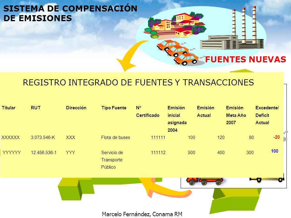 Marcelo Fernández, Conama RM GRANDES EMISORES INDUSTRIALES TRANSPORTE PUBLICO OTRAS FUENTES SIN CUPOS ASIGNADOS FUENTES NUEVAS FUENTES PARTICIPANTES F