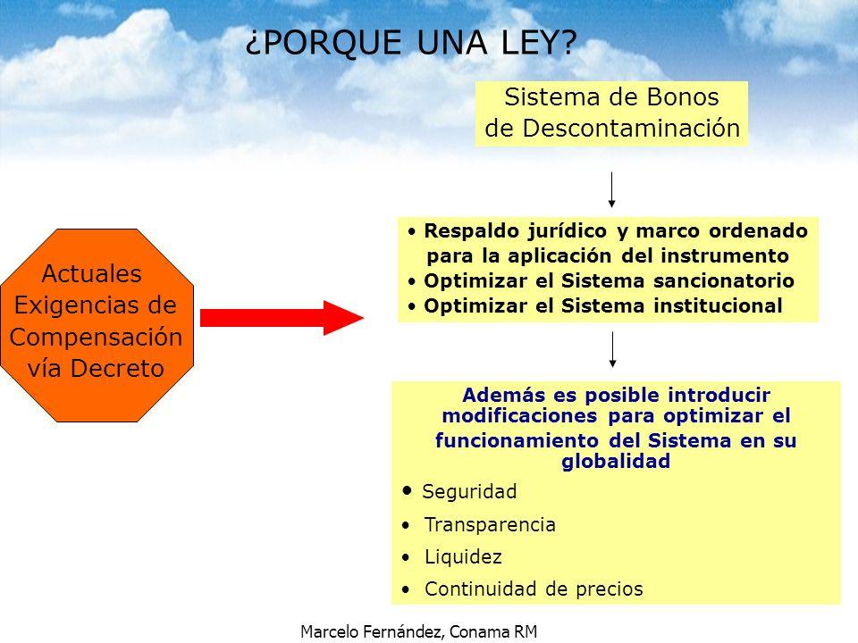 Marcelo Fernández, Conama RM Actuales Exigencias de Compensación vía Decreto Sistema de Bonos de Descontaminación Respaldo jurídico y marco ordenado p