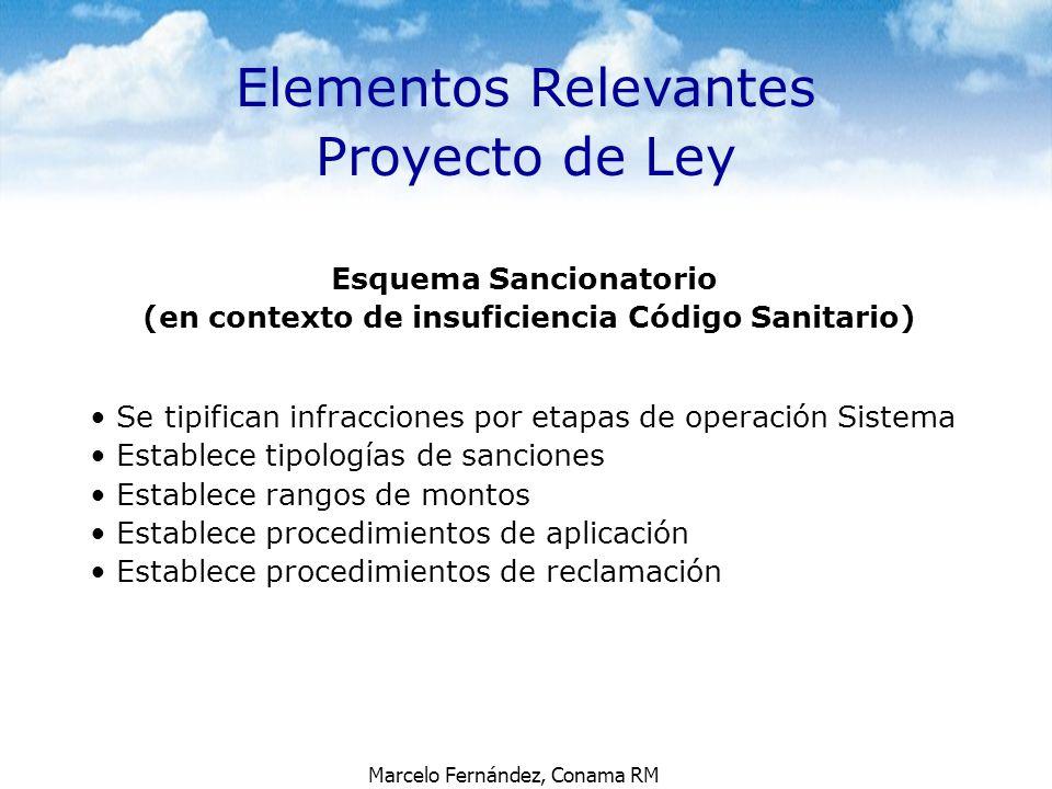 Marcelo Fernández, Conama RM Esquema Sancionatorio (en contexto de insuficiencia Código Sanitario) Se tipifican infracciones por etapas de operación S