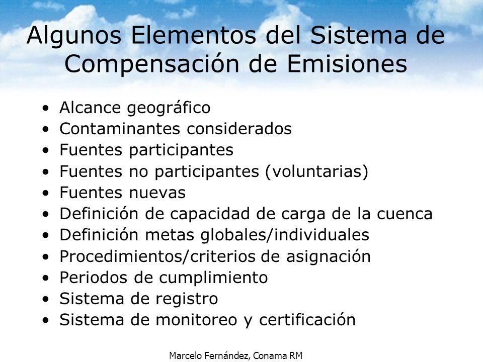Marcelo Fernández, Conama RM Algunos Elementos del Sistema de Compensación de Emisiones Alcance geográfico Contaminantes considerados Fuentes particip