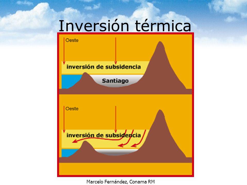 Marcelo Fernández, Conama RM Inapropiadas condiciones meteorológicas para la dispersión de contaminantes Noche INVERSION TERMICA RADIATIVA Día