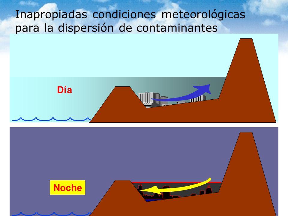 Marcelo Fernández, Conama RM Estimación de Responsabilidad Antropogénica en PM10 INVENTARIO DE EMISIONES CARACTERIZACION PM10 Selección Fracción Antropogénica PM10