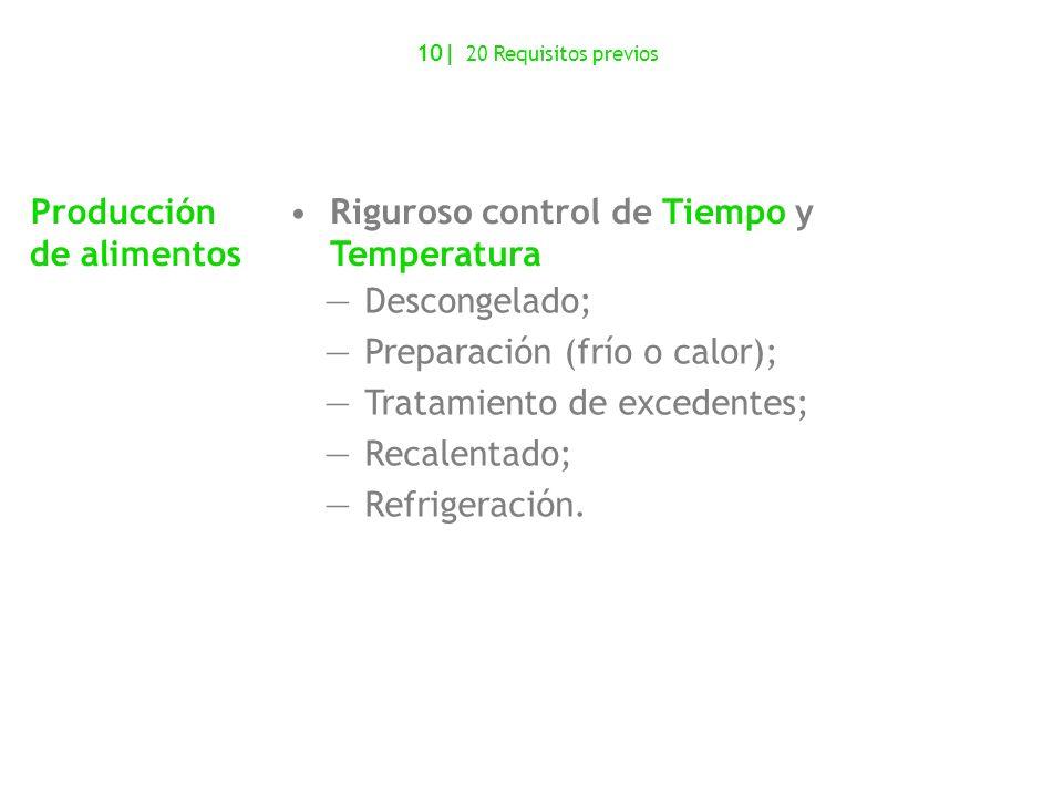 Producción de alimentos Riguroso control de Tiempo y Temperatura Descongelado; Preparación (frío o calor); Tratamiento de excedentes; Recalentado; Ref