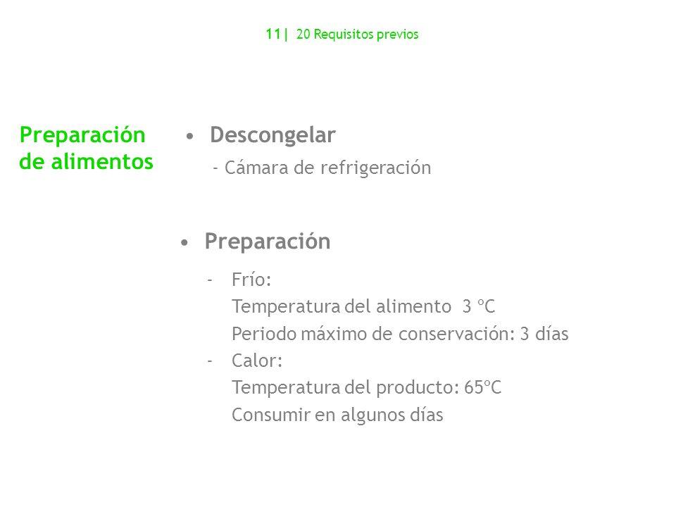 Descongelar - Cámara de refrigeración Preparación -Frío: Temperatura del alimento 3 ºC Periodo máximo de conservación: 3 días -Calor: Temperatura del