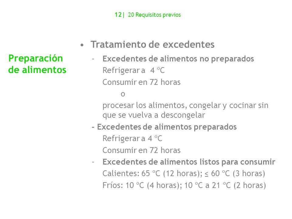 Tratamiento de excedentes -Excedentes de alimentos no preparados Refrigerar a 4 ºC Consumir en 72 horas o procesar los alimentos, congelar y cocinar s