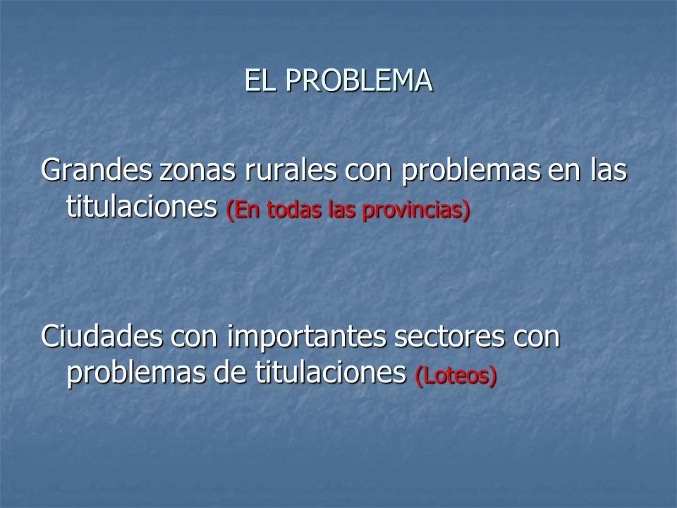 EL PROBLEMA Grandes zonas rurales con problemas en las titulaciones (En todas las provincias) Ciudades con importantes sectores con problemas de titulaciones (Loteos)