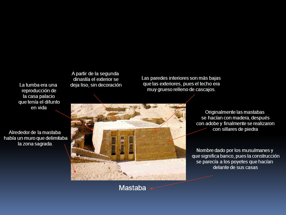 Mastaba Nombre dado por los musulmanes y que significa banco, pues la construcción se parecía a los poyetes que hacían delante de sus casas Originalmente las mastabas se hacían con madera, después con adobe y finalmente se realizaron con sillares de piedra Alrededor de la mastaba había un muro que delimitaba la zona sagrada.