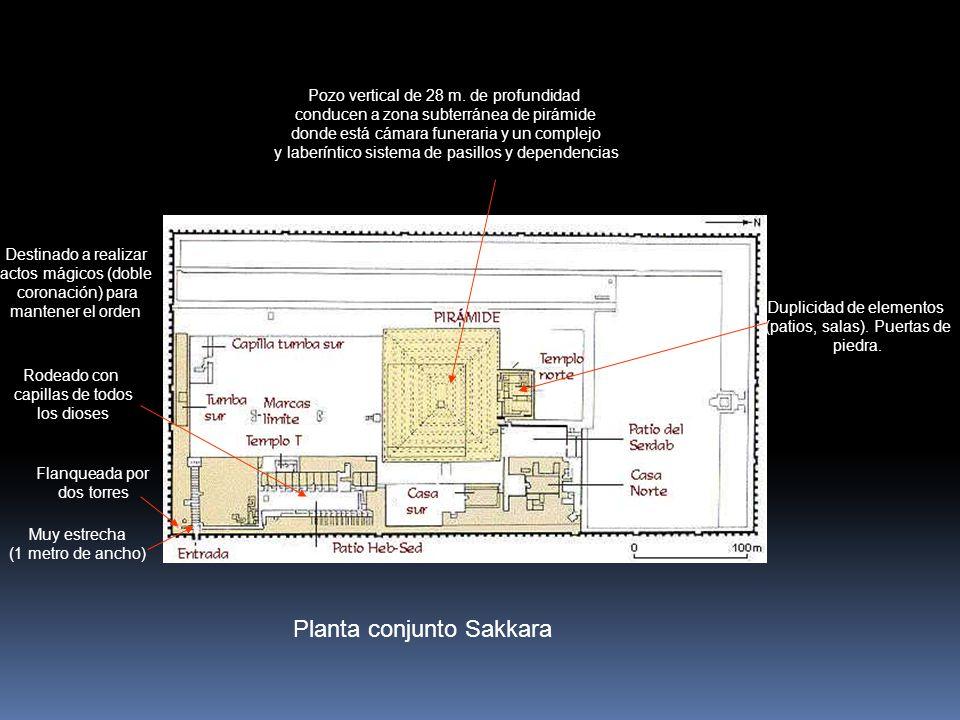 Planta conjunto Sakkara Rodeado con capillas de todos los dioses Flanqueada por dos torres Muy estrecha (1 metro de ancho) Pozo vertical de 28 m.