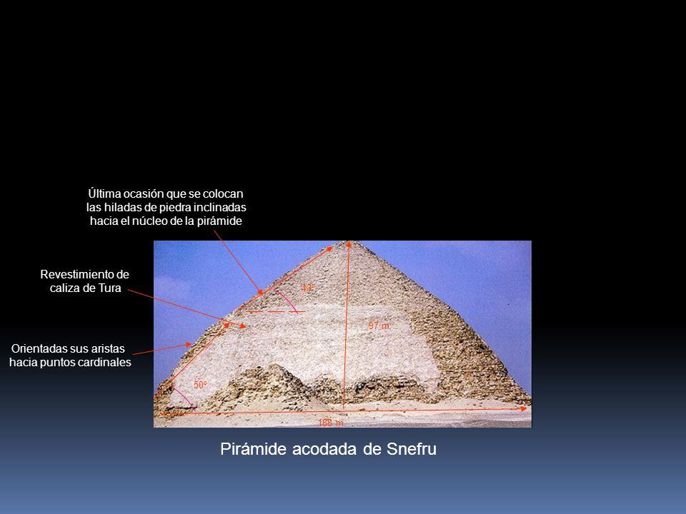 Pirámide acodada de Snefru 188 m. 97 m. 50º 43º Orientadas sus aristas hacia puntos cardinales Revestimiento de caliza de Tura Última ocasión que se c