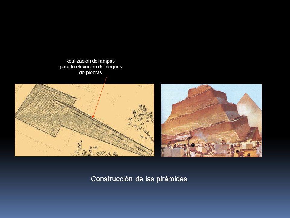 Construcciòn de las pirámides Realización de rampas para la elevación de bloques de piedras
