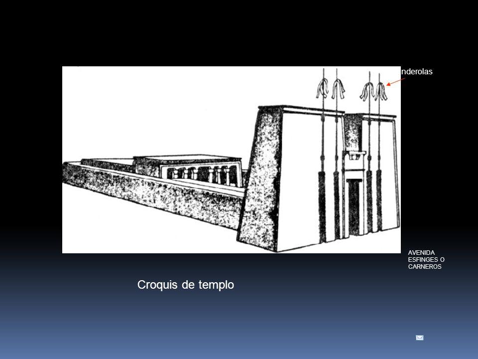 Croquis de templo PILONOS SALA HIPETRA SALA HIPÒSTILA SALA DE LA BARCA AVENIDA ESFINGES O CARNEROS banderolas