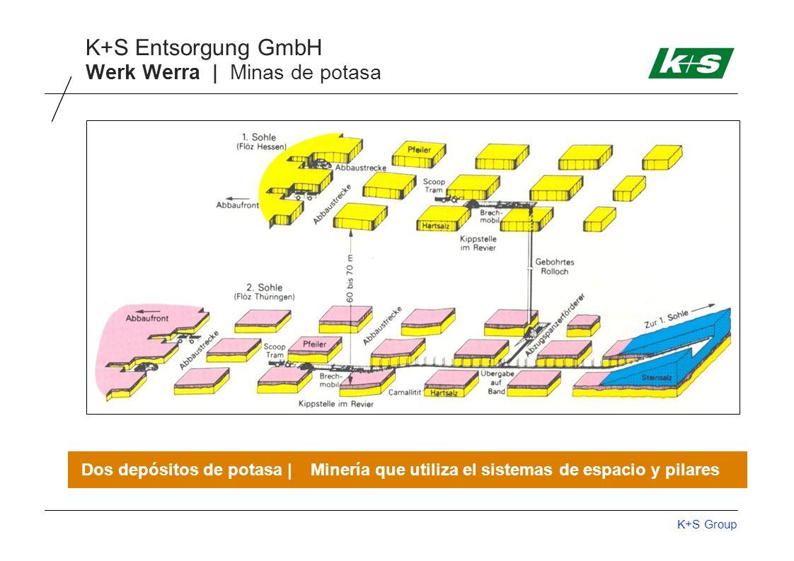 K+S Group K+S Entsorgung GmbH Werk Werra | Minas de potasa Dos depósitos de potasa | Minería que utiliza el sistemas de espacio y pilares