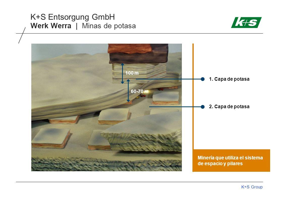 K+S Group K+S Entsorgung GmbH Werk Werra | Minas de potasa Minería que utiliza el sistema de espacio y pilares 100 m 2.