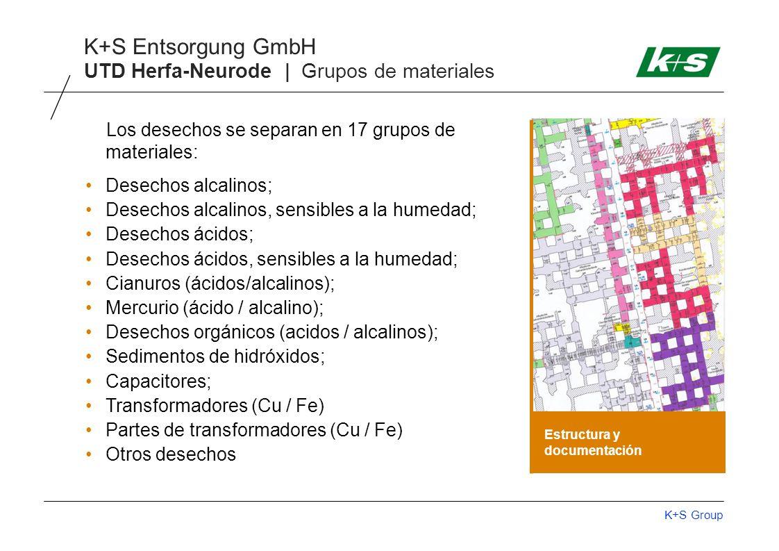 K+S Group K+S Entsorgung GmbH UTD Herfa-Neurode | Grupos de materiales Estructura y documentación Los desechos se separan en 17 grupos de materiales: Desechos alcalinos; Desechos alcalinos, sensibles a la humedad; Desechos ácidos; Desechos ácidos, sensibles a la humedad; Cianuros (ácidos/alcalinos); Mercurio (ácido / alcalino); Desechos orgánicos (acidos / alcalinos); Sedimentos de hidróxidos; Capacitores; Transformadores (Cu / Fe) Partes de transformadores (Cu / Fe) Otros desechos