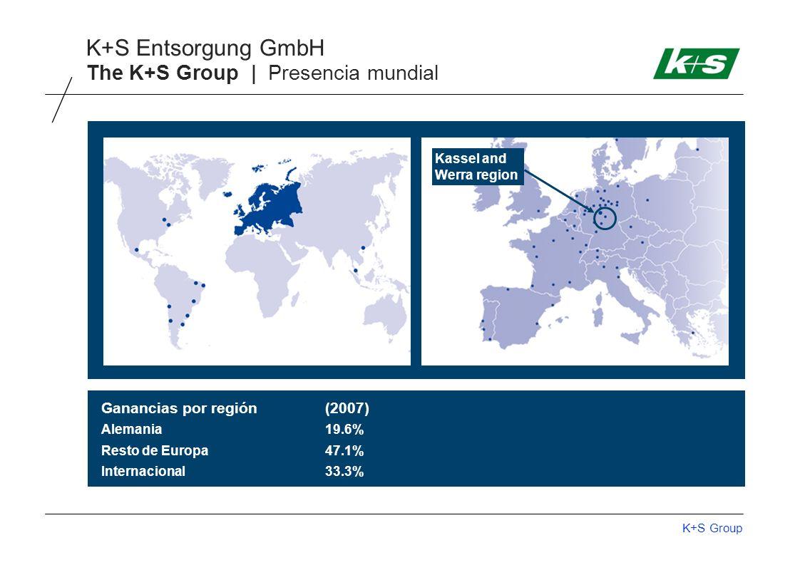 K+S Group K+S Entsorgung GmbH Ganancias por región(2007) Alemania19.6% Resto de Europa47.1% Internacional33.3% Evaporation caused by solar heat The K+S Group | Presencia mundial Kassel and Werra region