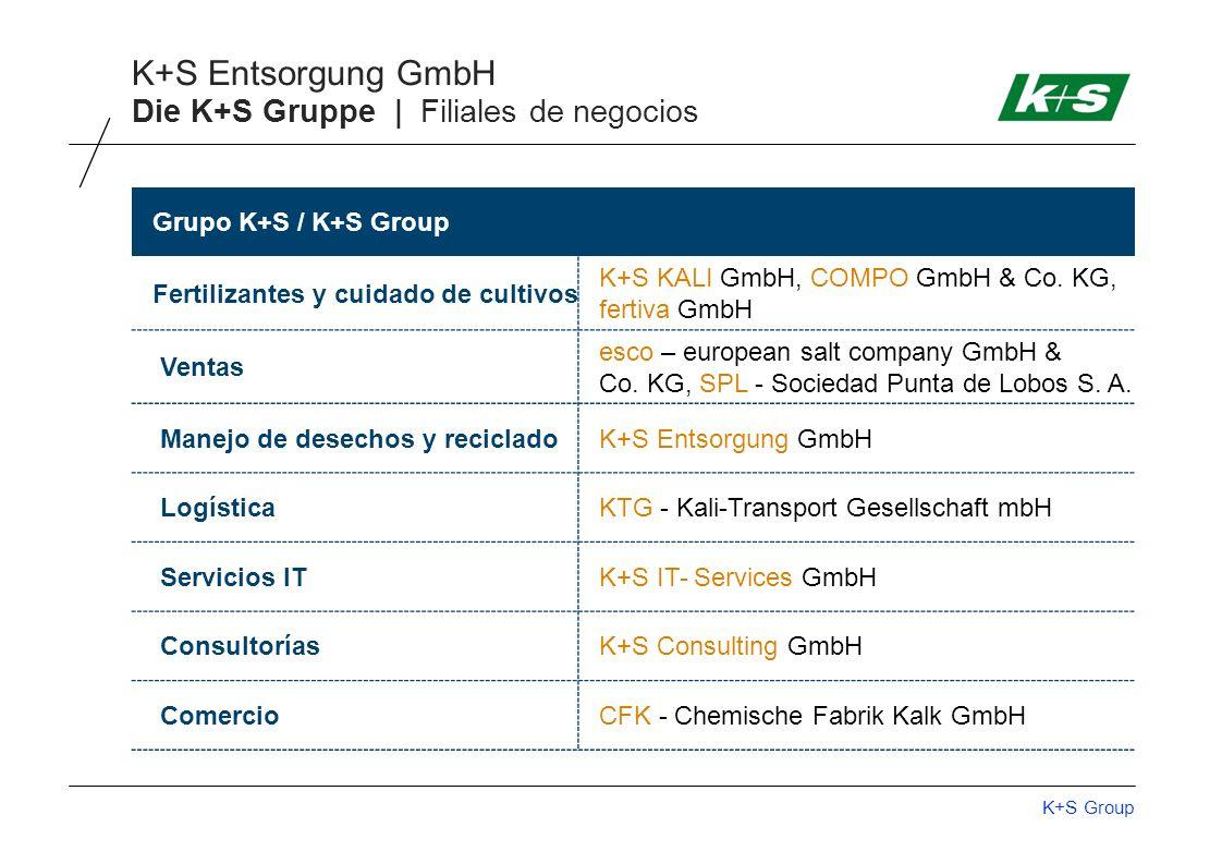 K+S Group K+S Entsorgung GmbH Die K+S Gruppe | Filiales de negocios Grupo K+S / K+S Group Fertilizantes y cuidado de cultivos K+S KALI GmbH, COMPO GmbH & Co.