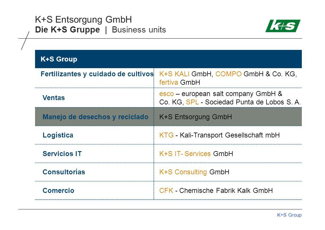 K+S Group K+S Entsorgung GmbH Die K+S Gruppe | Business units K+S Group Fertilizantes y cuidado de cultivosK+S KALI GmbH, COMPO GmbH & Co.