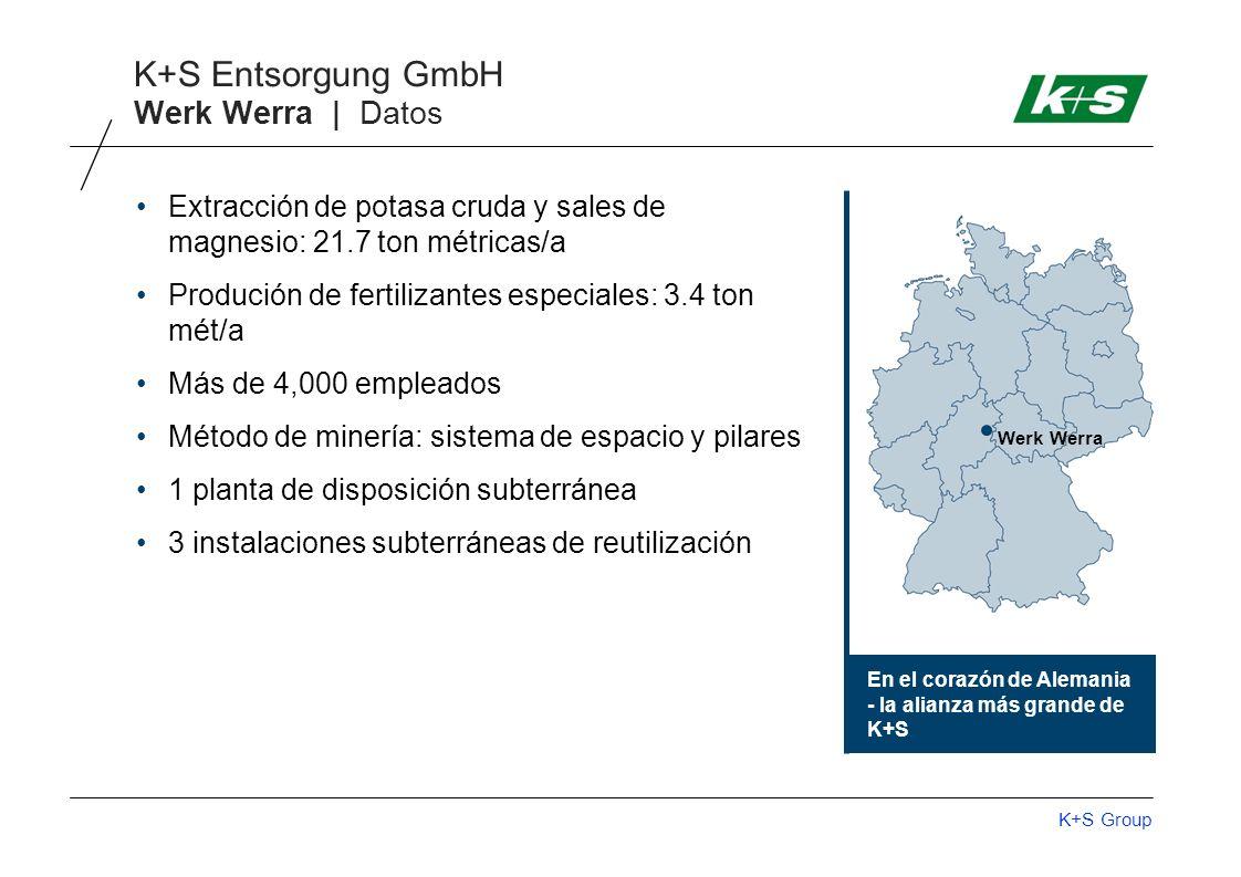 K+S Group K+S Entsorgung GmbH Werk Werra Werk Werra | Datos Extracción de potasa cruda y sales de magnesio: 21.7 ton métricas/a Produción de fertilizantes especiales: 3.4 ton mét/a Más de 4,000 empleados Método de minería: sistema de espacio y pilares 1 planta de disposición subterránea 3 instalaciones subterráneas de reutilización En el corazón de Alemania - la alianza más grande de K+S