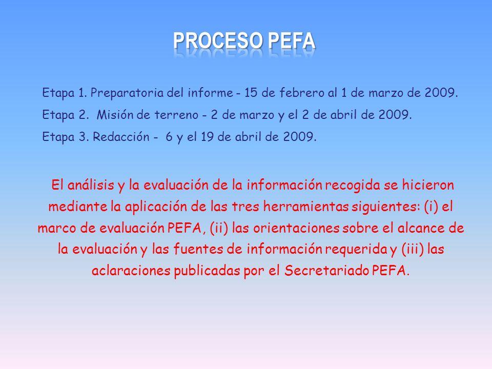 Etapa 1. Preparatoria del informe - 15 de febrero al 1 de marzo de 2009. Etapa 2. Misión de terreno - 2 de marzo y el 2 de abril de 2009. Etapa 3. Red