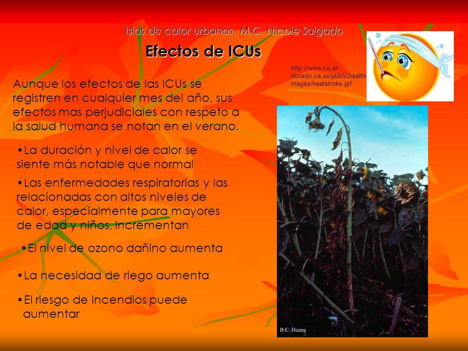 Islas de calor urbanas, M.C. Nicole Salgado Efectos de ICUs Aunque los efectos de las ICUs se registren en cualquier mes del año, sus efectos mas perj