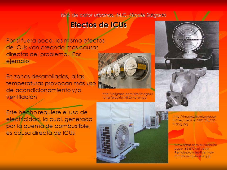 Islas de calor urbanas, M.C. Nicole Salgado Efectos de ICUs Por si fuera poco, los mismo efectos de ICUs van creando mas causas directas del problema.