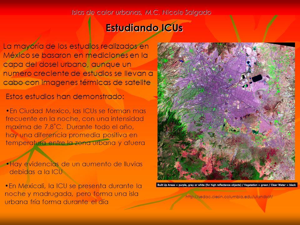 Islas de calor urbanas, M.C. Nicole Salgado Estudiando ICUs La mayoría de los estudios realizados en México se basaron en mediciones en la capa del do