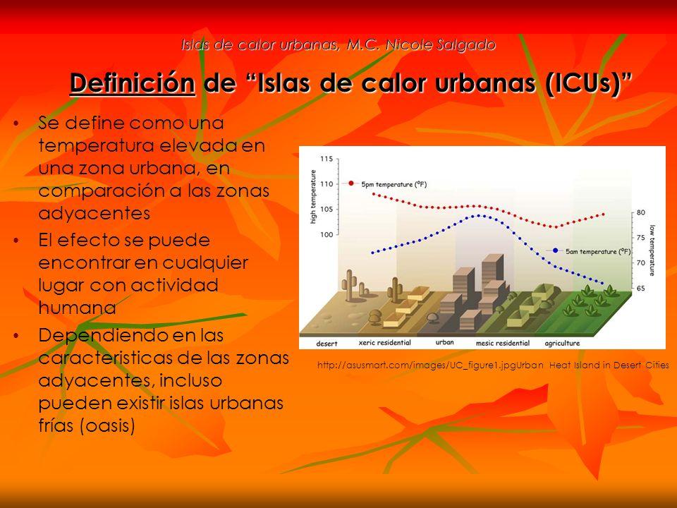 Islas de calor urbanas, M.C. Nicole Salgado Se define como una temperatura elevada en una zona urbana, en comparación a las zonas adyacentes El efecto