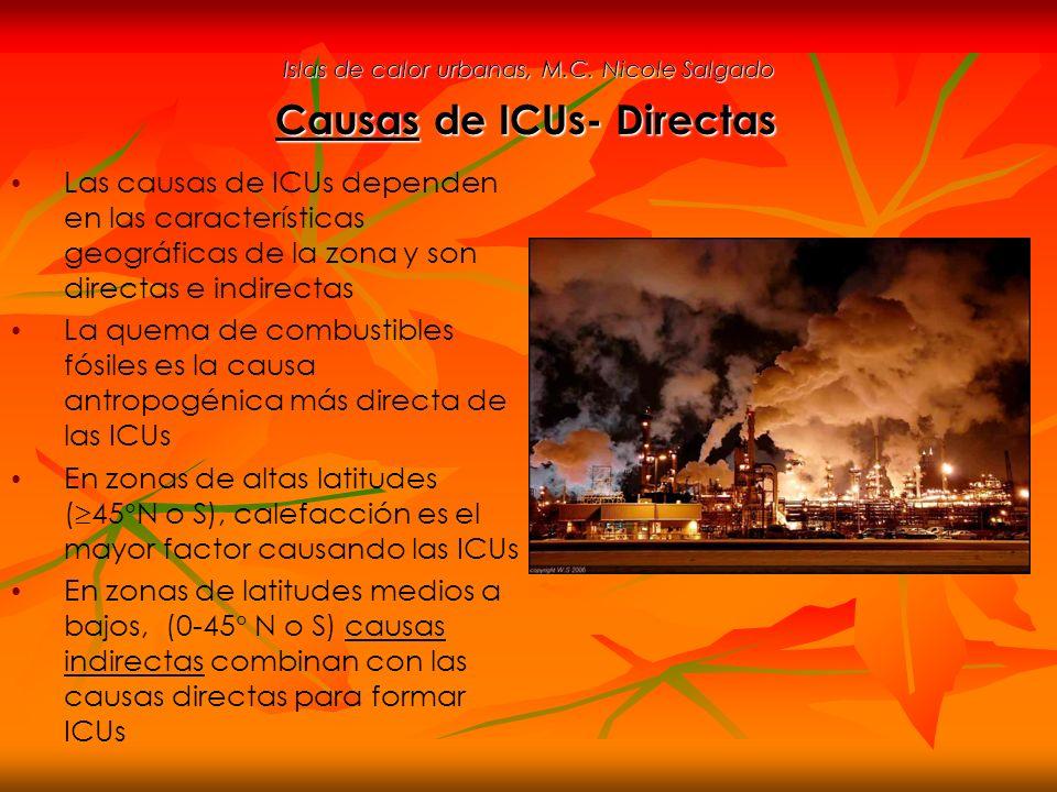 Islas de calor urbanas, M.C. Nicole Salgado Las causas de ICUs dependen en las características geográficas de la zona y son directas e indirectas La q