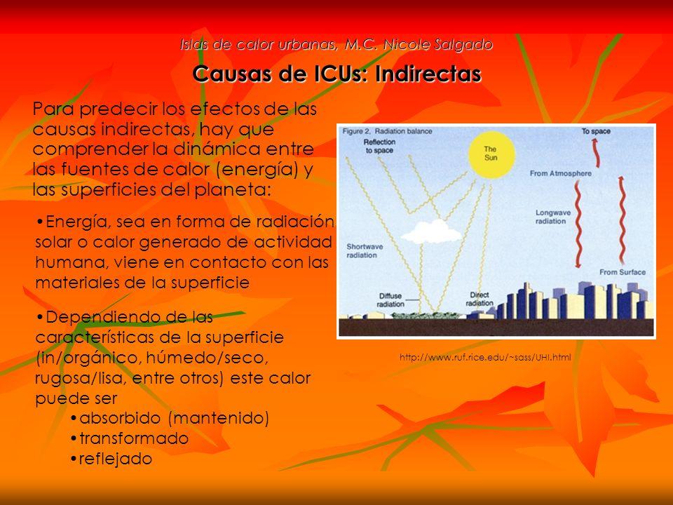 Islas de calor urbanas, M.C. Nicole Salgado Para predecir los efectos de las causas indirectas, hay que comprender la dinámica entre las fuentes de ca