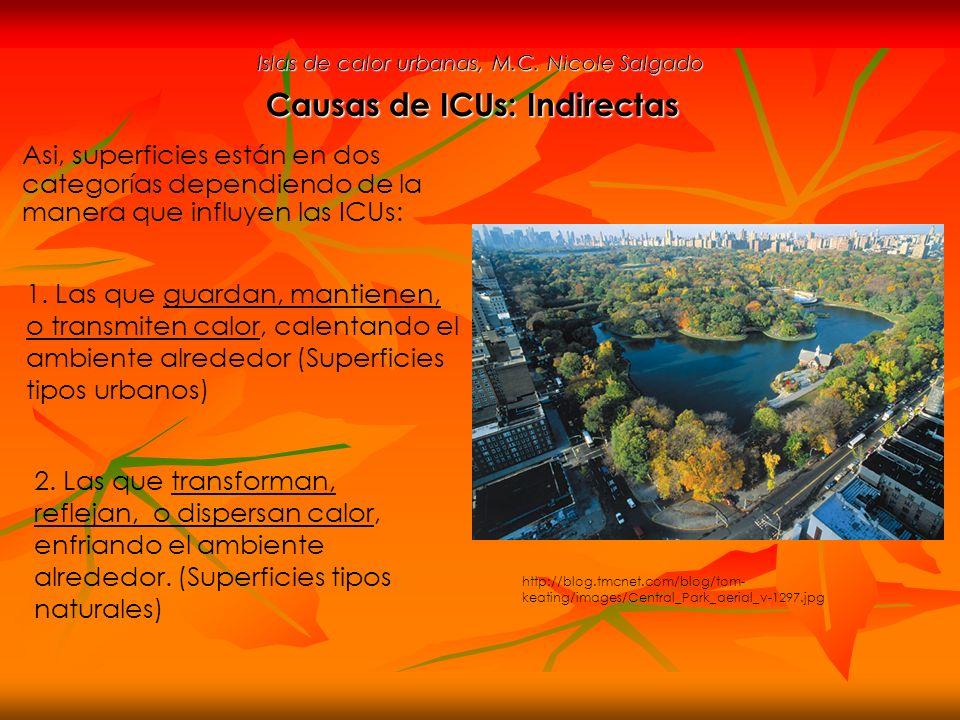 Islas de calor urbanas, M.C. Nicole Salgado Asi, superficies están en dos categorías dependiendo de la manera que influyen las ICUs: Causas de ICUs: I