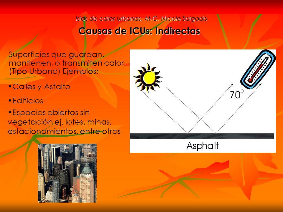 Islas de calor urbanas, M.C. Nicole Salgado Superficies que guardan, mantienen, o transmiten calor. (Tipo Urbano) Ejemplos: Causas de ICUs: Indirectas