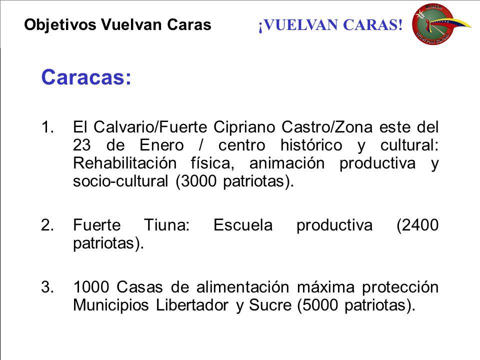 ¡VUELVAN CARAS! Caracas: 1.El Calvario/Fuerte Cipriano Castro/Zona este del 23 de Enero / centro histórico y cultural: Rehabilitación física, animació