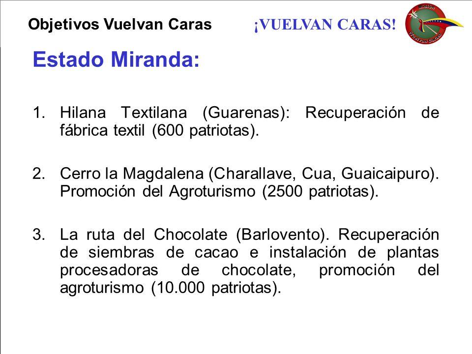 ¡VUELVAN CARAS! Estado Miranda: 1.Hilana Textilana (Guarenas): Recuperación de fábrica textil (600 patriotas). 2.Cerro la Magdalena (Charallave, Cua,