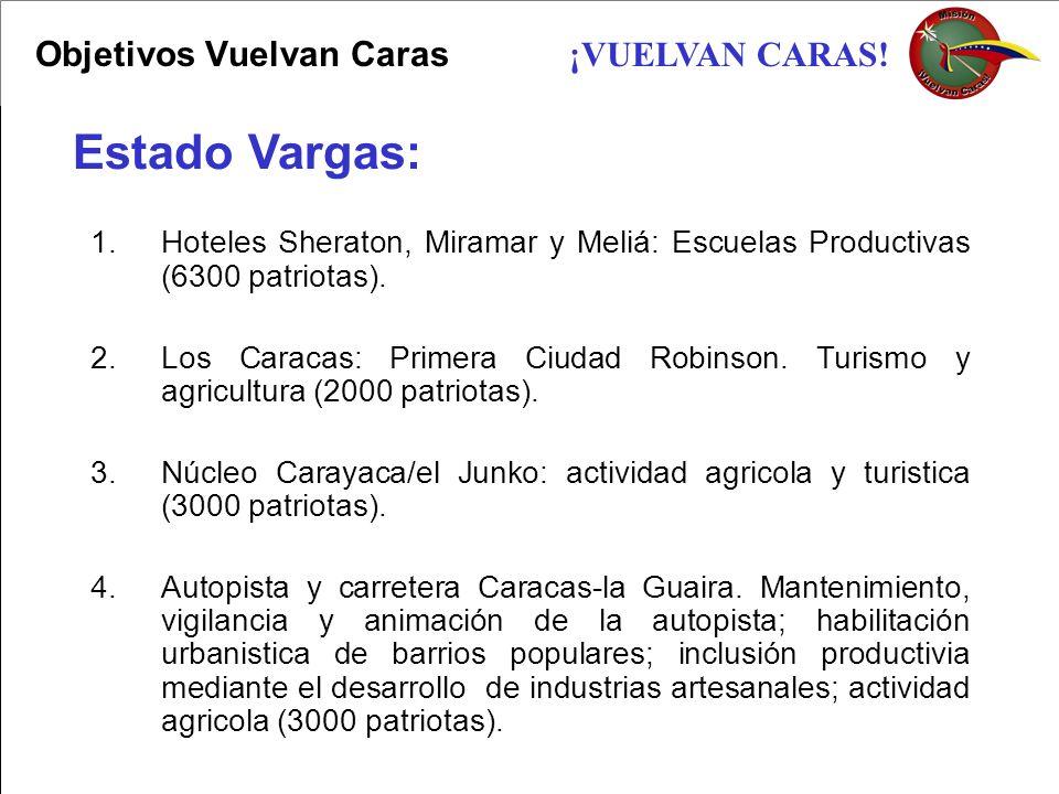 ¡VUELVAN CARAS! 1.Hoteles Sheraton, Miramar y Meliá: Escuelas Productivas (6300 patriotas). 2.Los Caracas: Primera Ciudad Robinson. Turismo y agricult