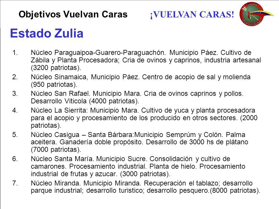 ¡VUELVAN CARAS! 1.Núcleo Paraguaipoa-Guarero-Paraguachón. Municipio Páez. Cultivo de Zábila y Planta Procesadora; Cria de ovinos y caprinos, industria