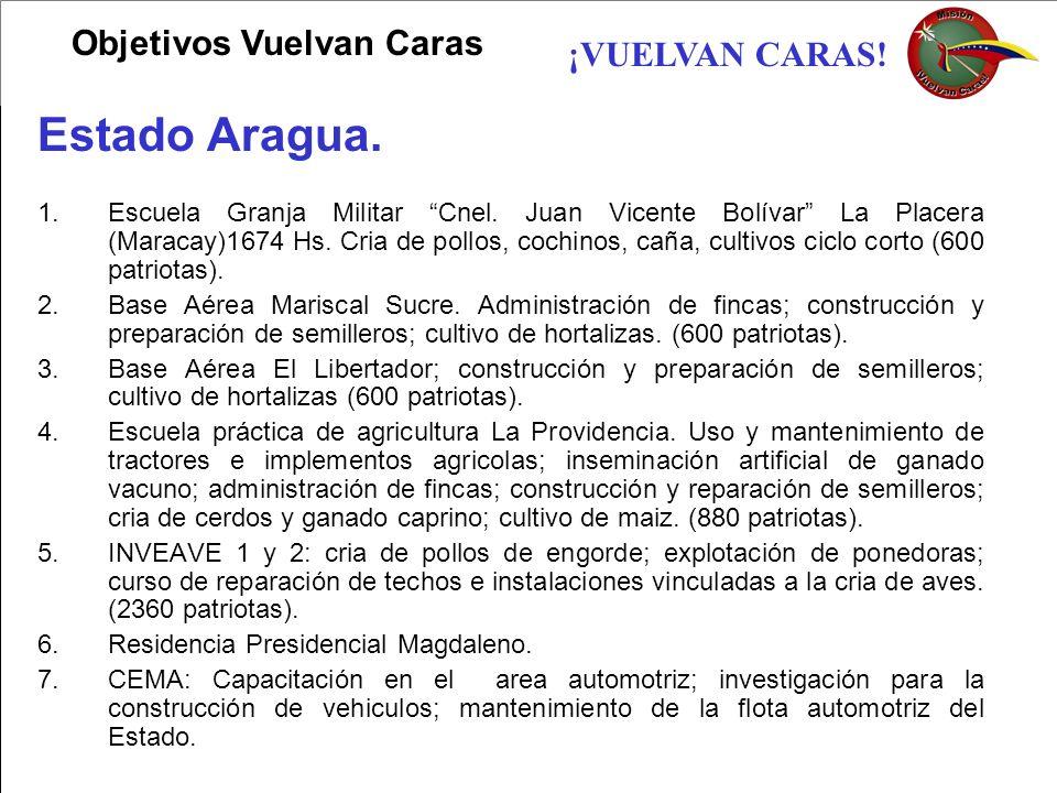¡VUELVAN CARAS! Estado Aragua. 1.Escuela Granja Militar Cnel. Juan Vicente Bolívar La Placera (Maracay)1674 Hs. Cria de pollos, cochinos, caña, cultiv