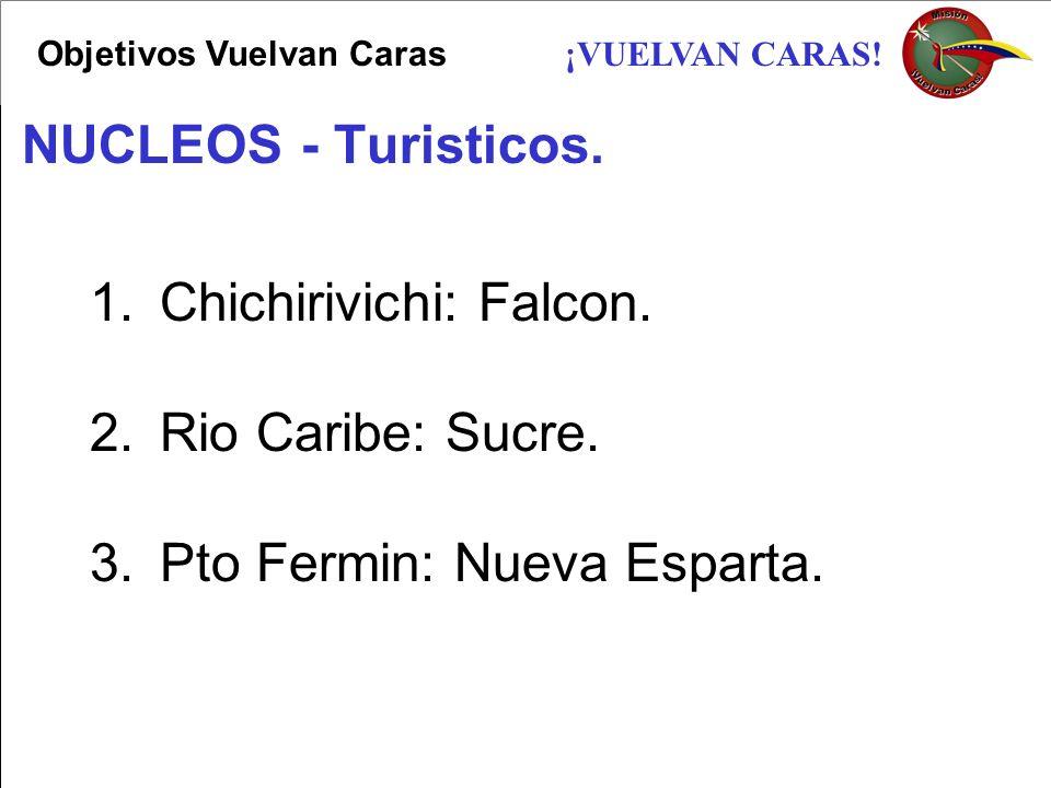 ¡VUELVAN CARAS! NUCLEOS - Turisticos. 1.Chichirivichi: Falcon. 2.Rio Caribe: Sucre. 3.Pto Fermin: Nueva Esparta. Objetivos Vuelvan Caras