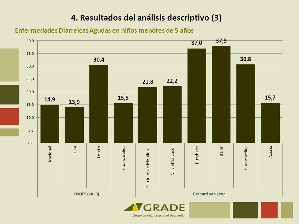 Enfermedades Diarreicas Agudas en niños menores de 5 años 4.