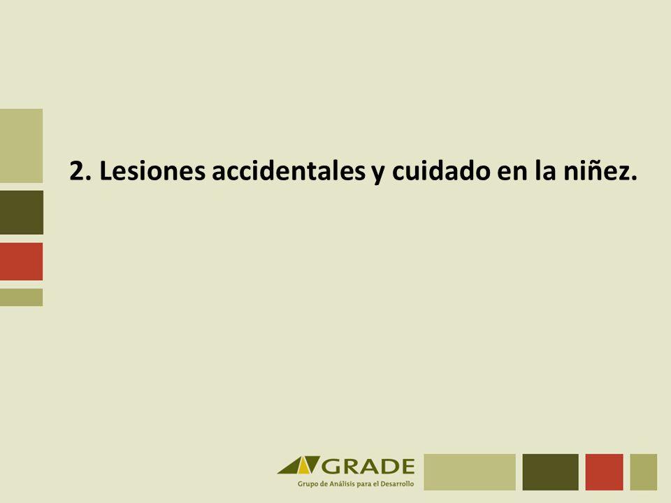 2. Lesiones accidentales y cuidado en la niñez.