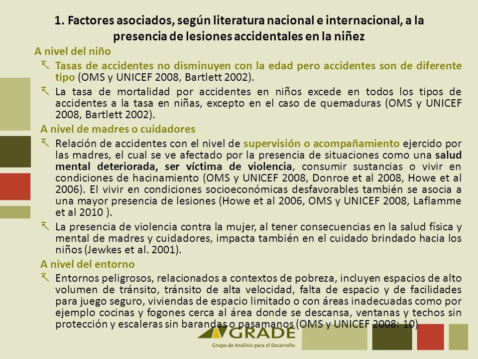 1. Factores asociados, según literatura nacional e internacional, a la presencia de lesiones accidentales en la niñez A nivel del niño Tasas de accide