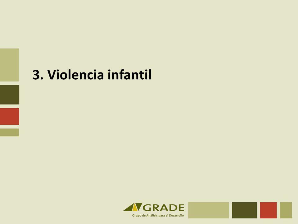 3. Violencia infantil